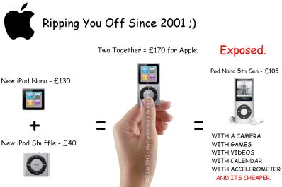 Apple Exposed.